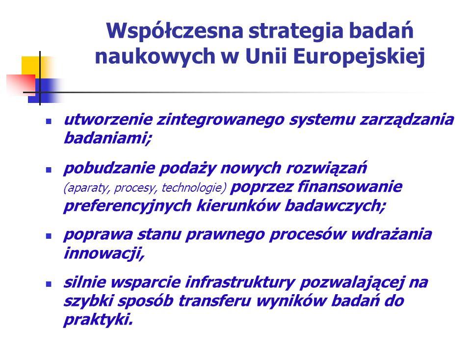Współczesna strategia badań naukowych w Unii Europejskiej