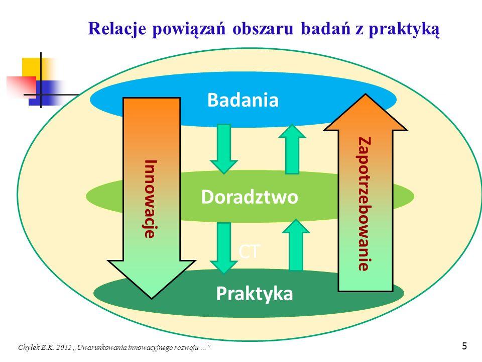 Relacje powiązań obszaru badań z praktyką