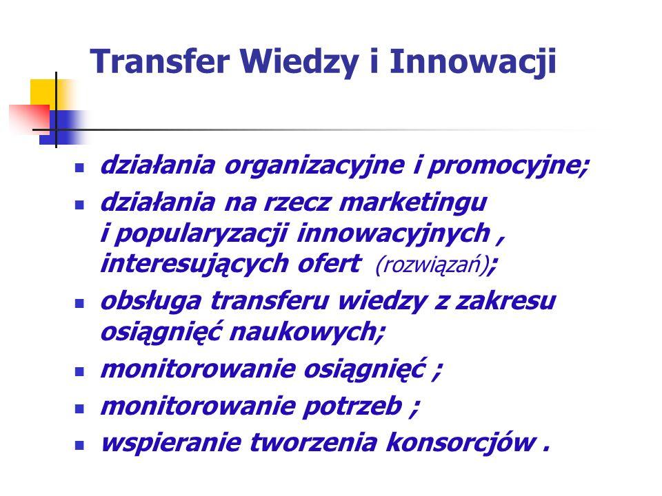Transfer Wiedzy i Innowacji