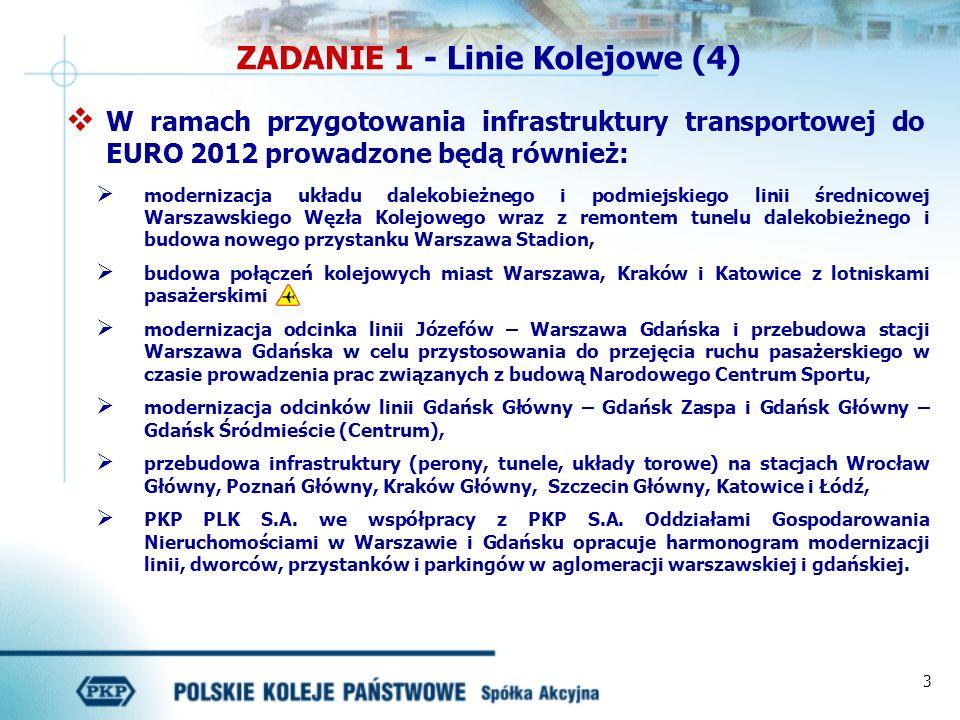 ZADANIE 1 - Linie Kolejowe (4)