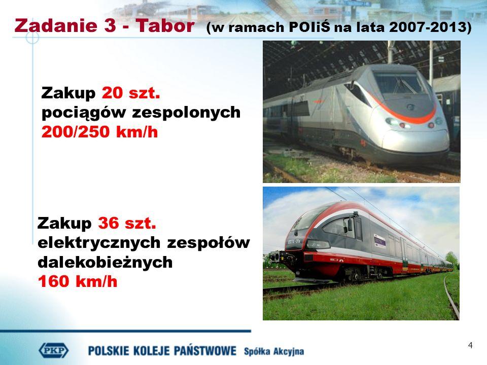 Zadanie 3 - Tabor (w ramach POIiŚ na lata 2007-2013)