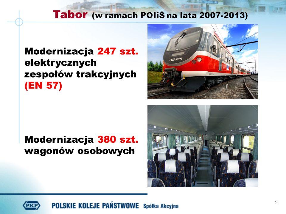 Tabor (w ramach POIiŚ na lata 2007-2013)
