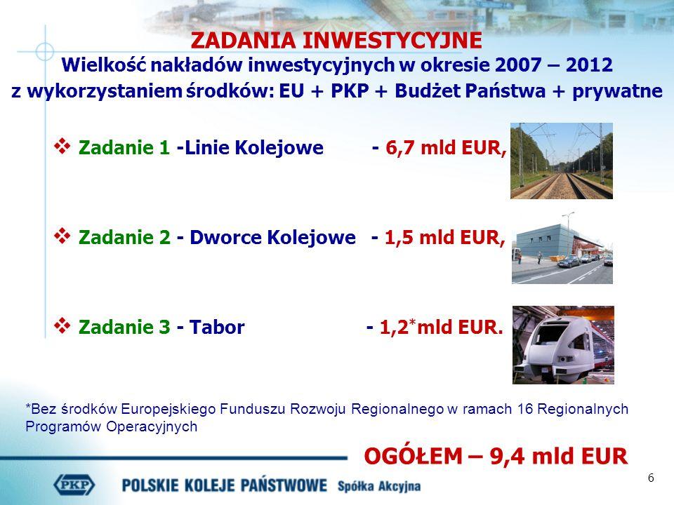 z wykorzystaniem środków: EU + PKP + Budżet Państwa + prywatne