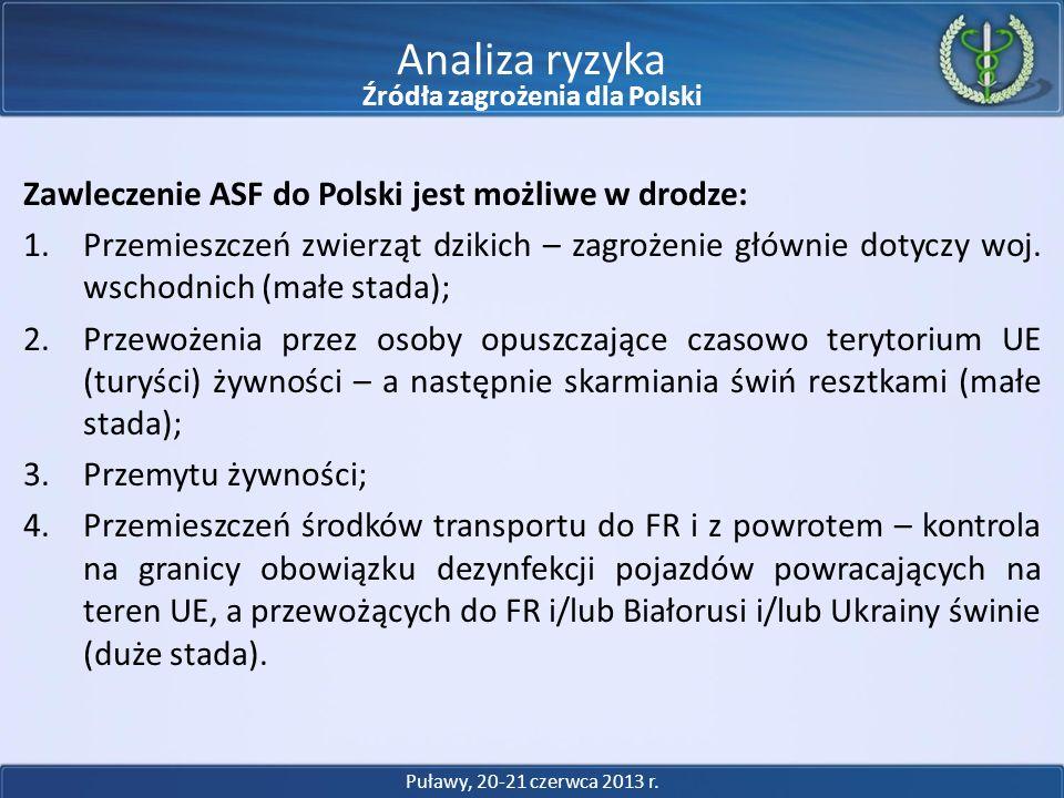 Źródła zagrożenia dla Polski