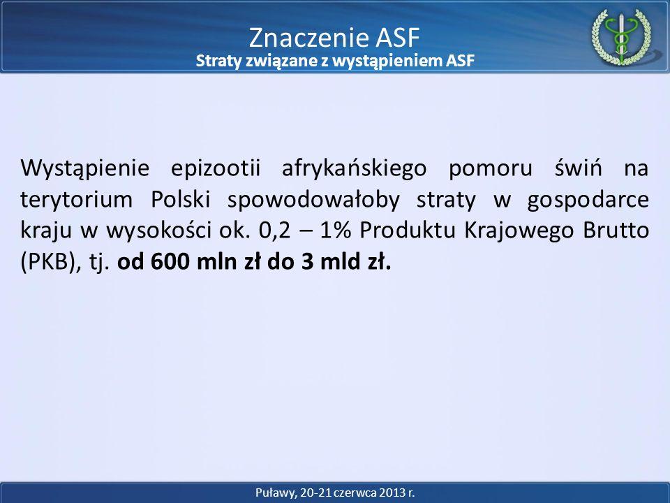 Straty związane z wystąpieniem ASF