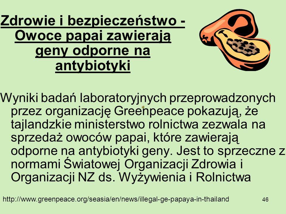 Zdrowie i bezpieczeństwo - Owoce papai zawierają geny odporne na antybiotyki