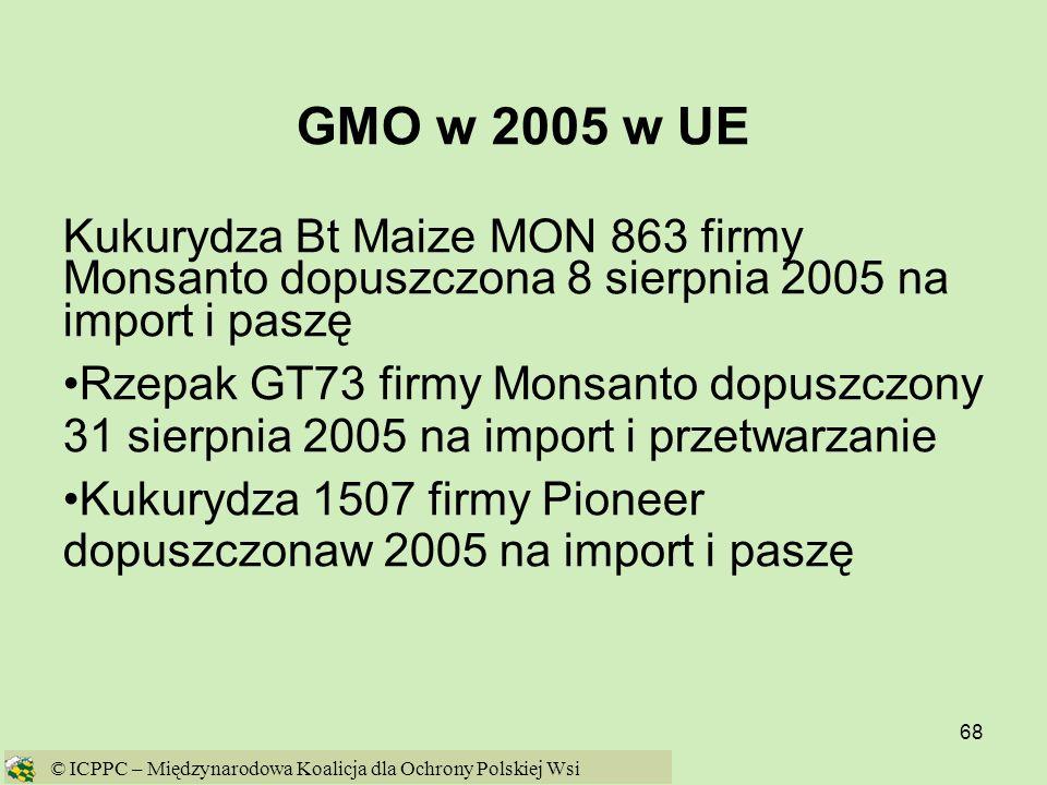 GMO w 2005 w UE Kukurydza Bt Maize MON 863 firmy Monsanto dopuszczona 8 sierpnia 2005 na import i paszę.