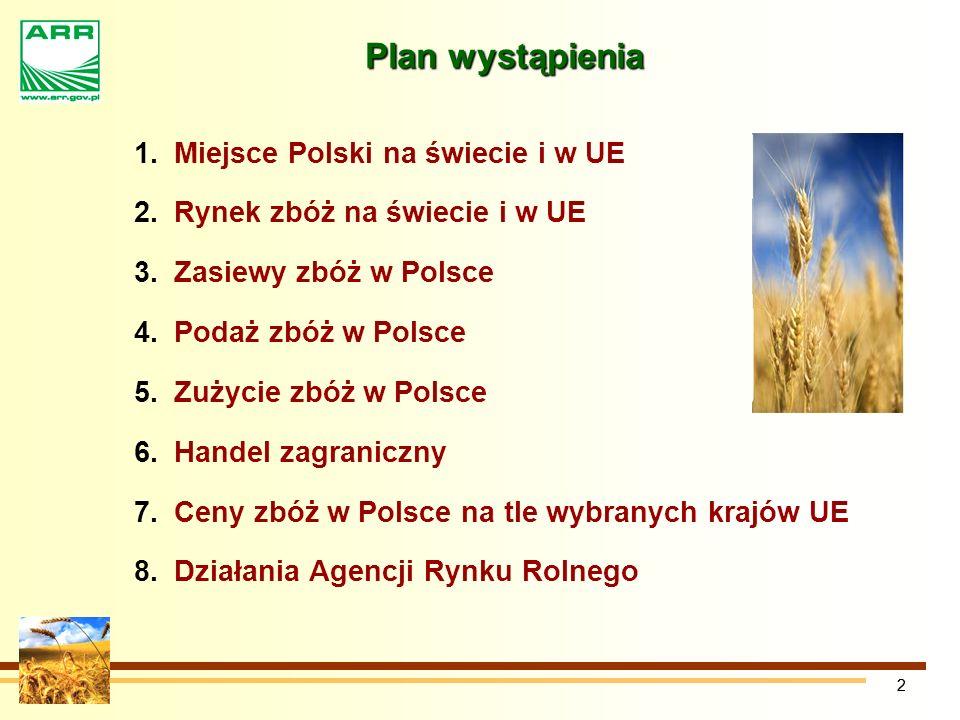 Plan wystąpienia Miejsce Polski na świecie i w UE
