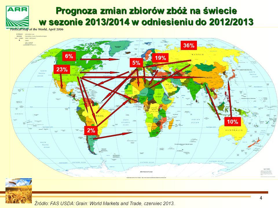 Prognoza zmian zbiorów zbóż na świecie w sezonie 2013/2014 w odniesieniu do 2012/2013