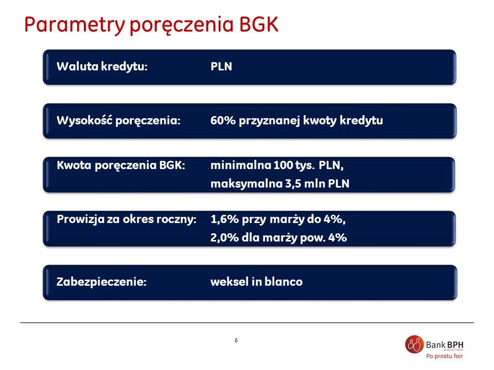 Parametry poręczenia BGK