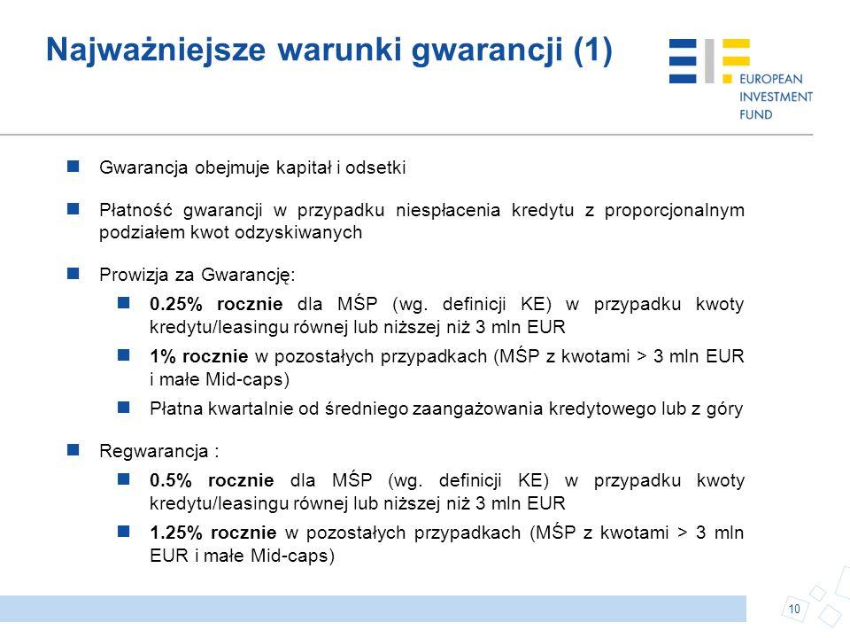 Najważniejsze warunki gwarancji (1)