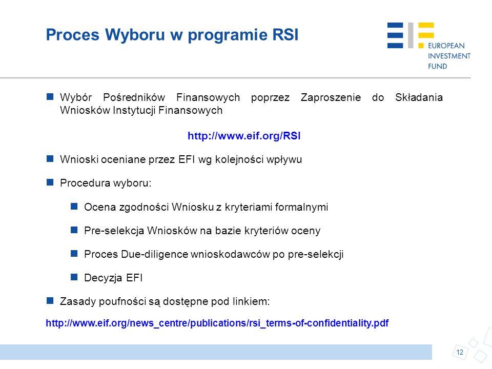 Proces Wyboru w programie RSI