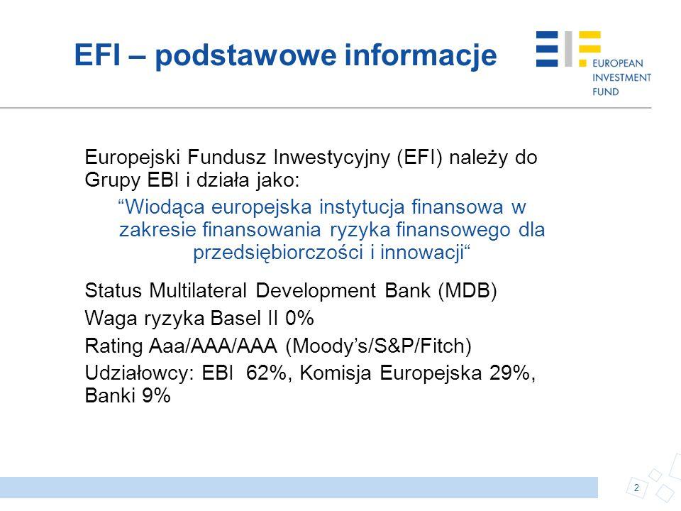 EFI – podstawowe informacje