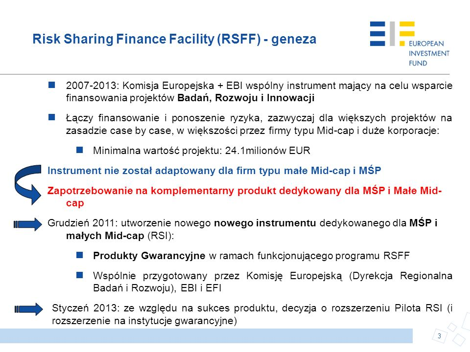Risk Sharing Finance Facility (RSFF) - geneza