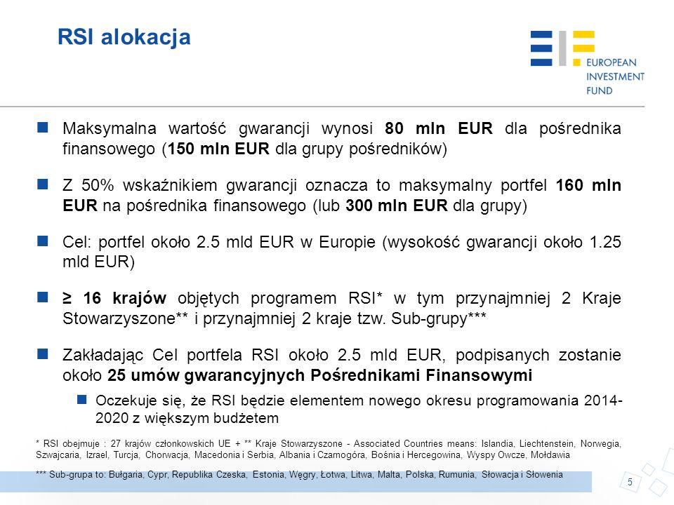RSI alokacja Maksymalna wartość gwarancji wynosi 80 mln EUR dla pośrednika finansowego (150 mln EUR dla grupy pośredników)
