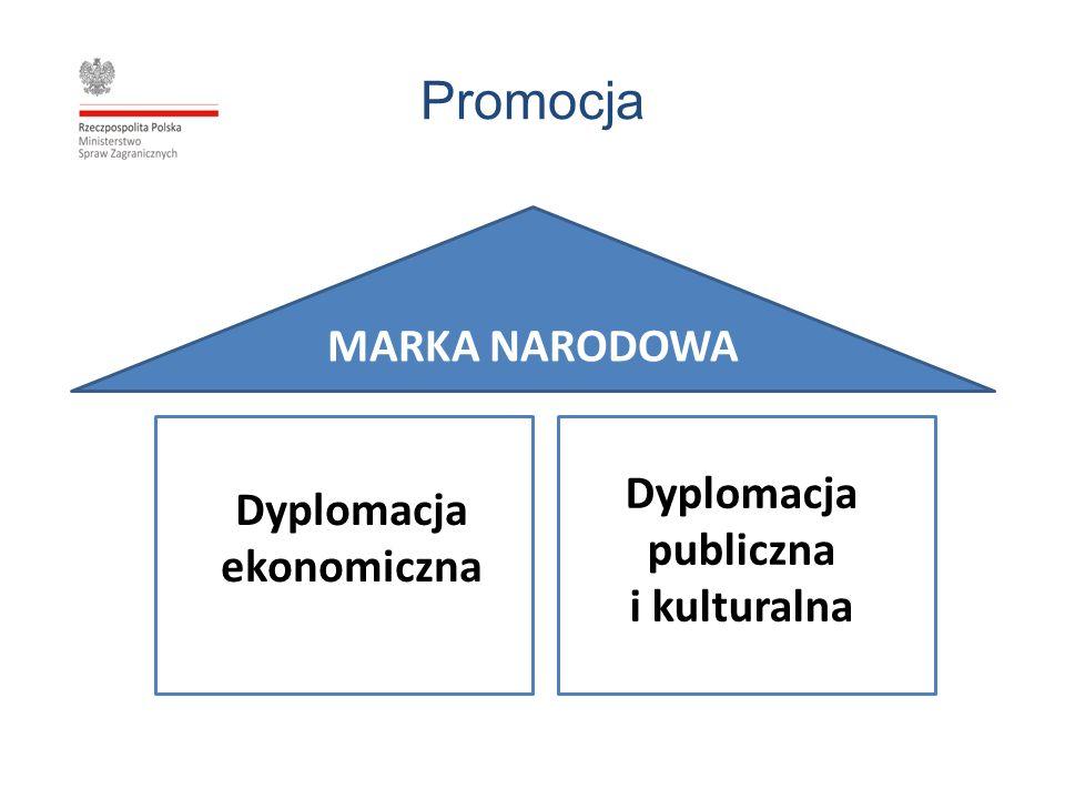 Dyplomacja publiczna i kulturalna Dyplomacja ekonomiczna