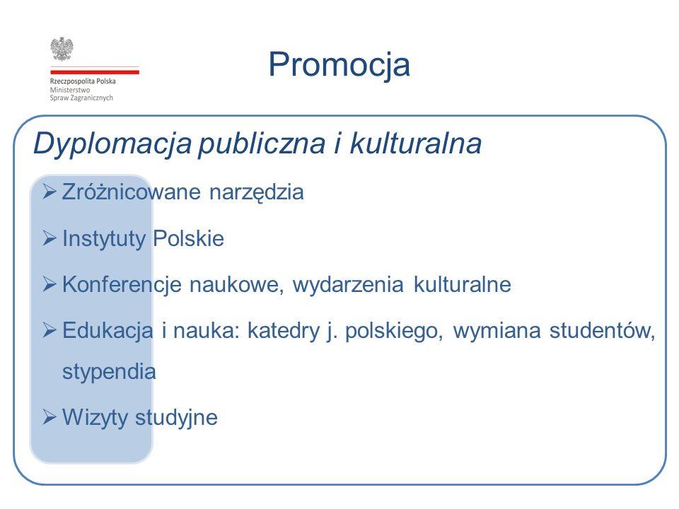 Promocja Dyplomacja publiczna i kulturalna Zróżnicowane narzędzia