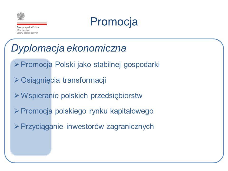 Promocja Dyplomacja ekonomiczna