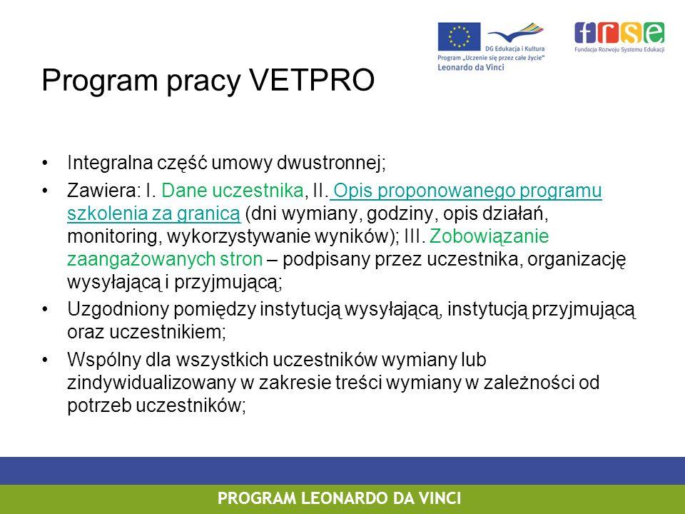 Program pracy VETPRO Integralna część umowy dwustronnej;