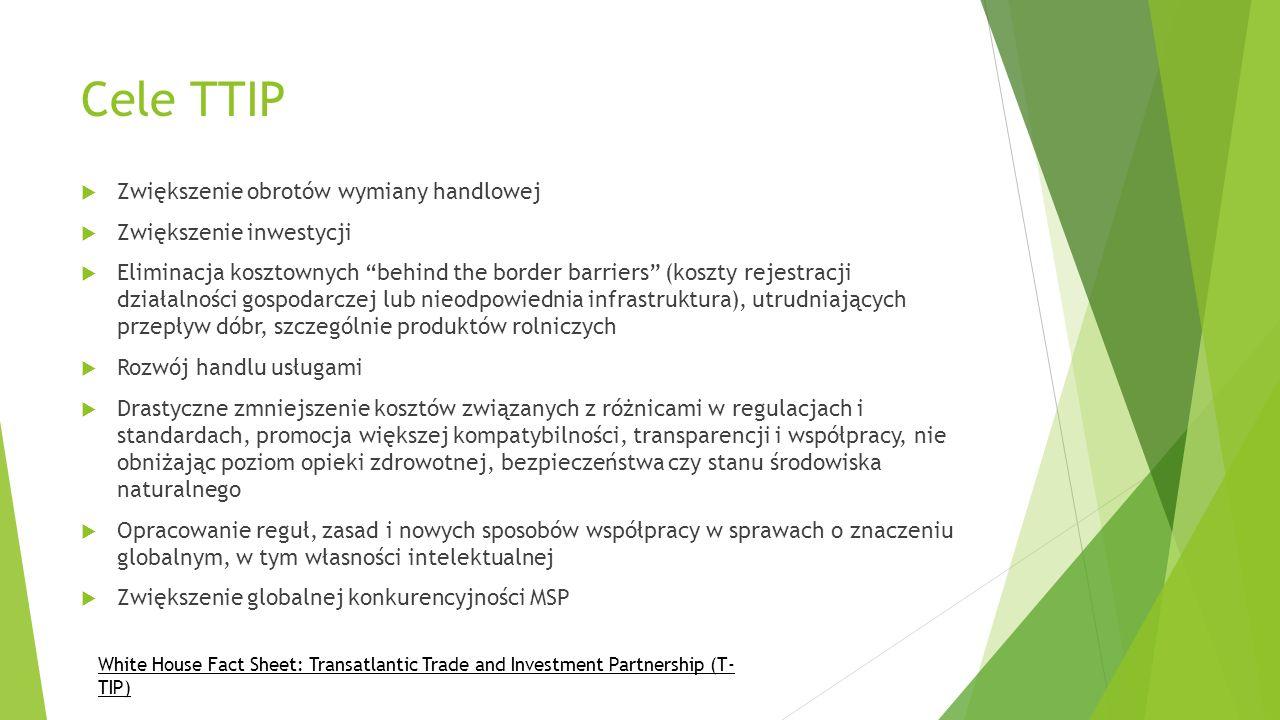 Cele TTIP Zwiększenie obrotów wymiany handlowej Zwiększenie inwestycji