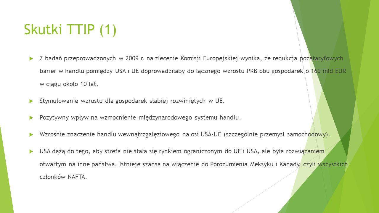 Skutki TTIP (1)