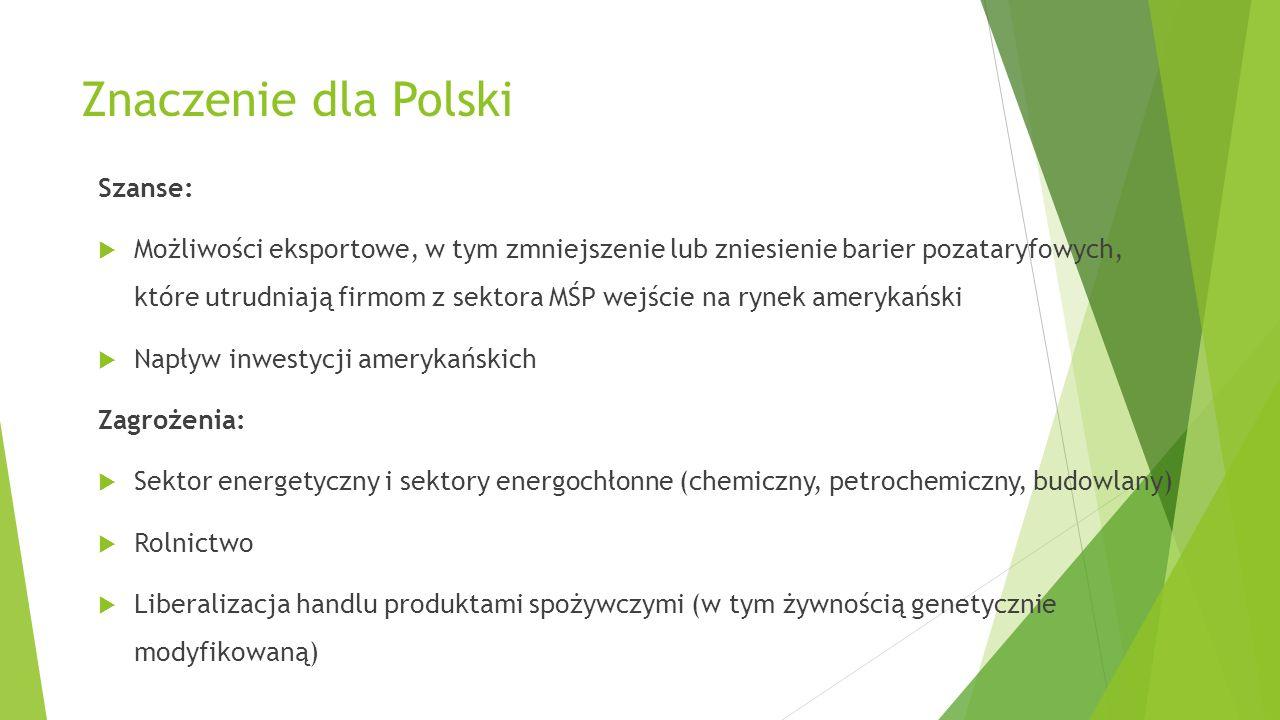 Znaczenie dla Polski Szanse: