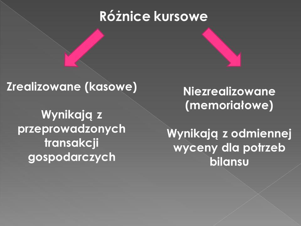 Różnice kursowe Zrealizowane (kasowe) Niezrealizowane (memoriałowe)