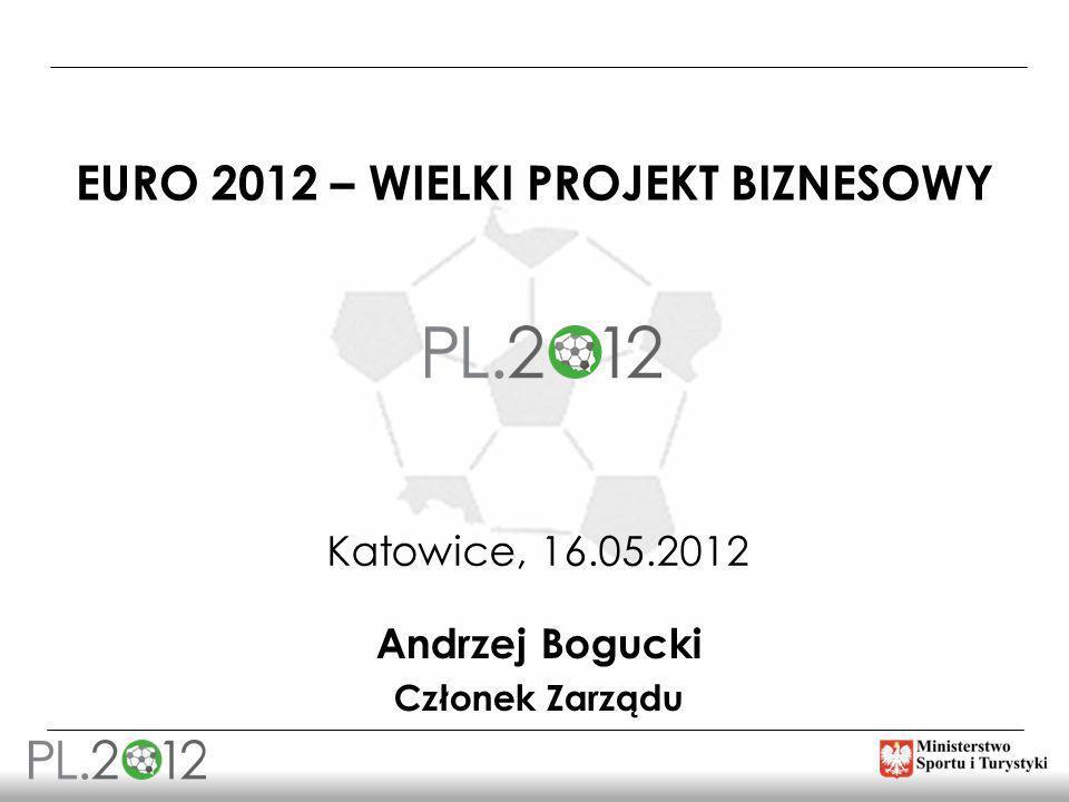 Euro 2012 – wielki projekt biznesowy