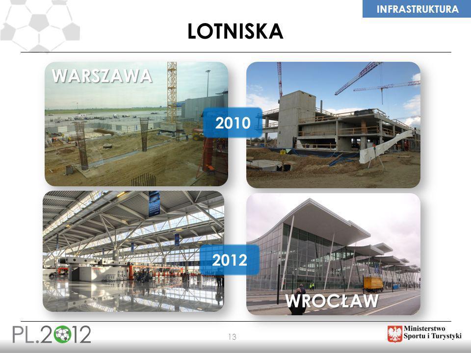lotniska WARSZAWA 2010 2012 WROCŁAW