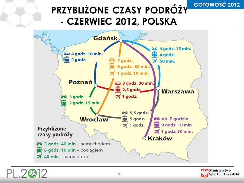 PRZYBLIżONE CZASY PODRÓŻY - CZERWIEC 2012, POLSKA