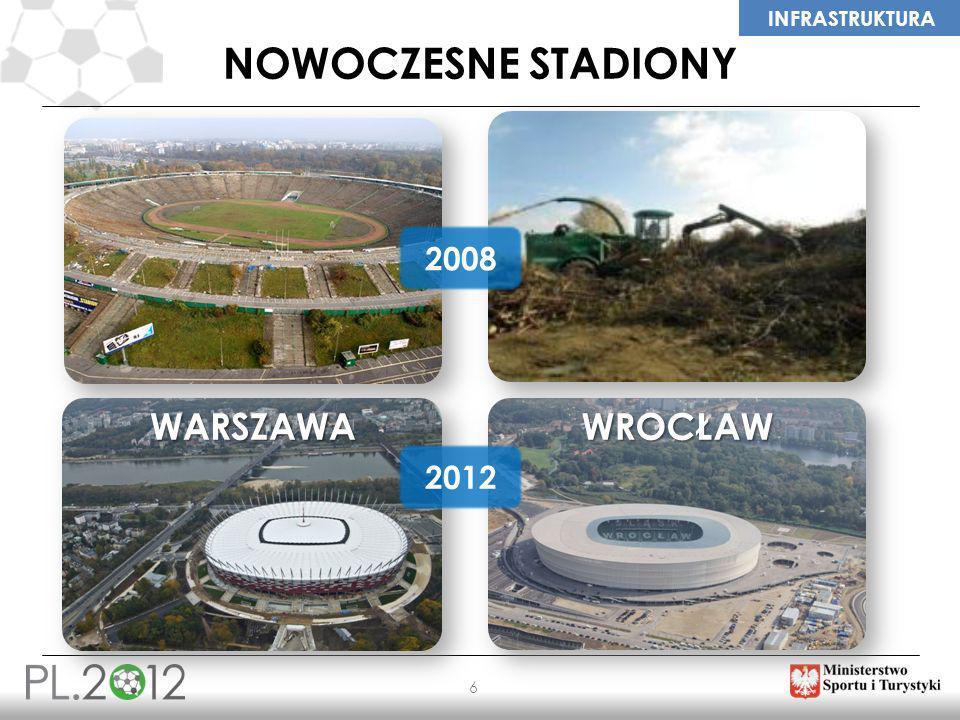Nowoczesne stadiony 2008 WARSZAWA WROCŁAW 2012