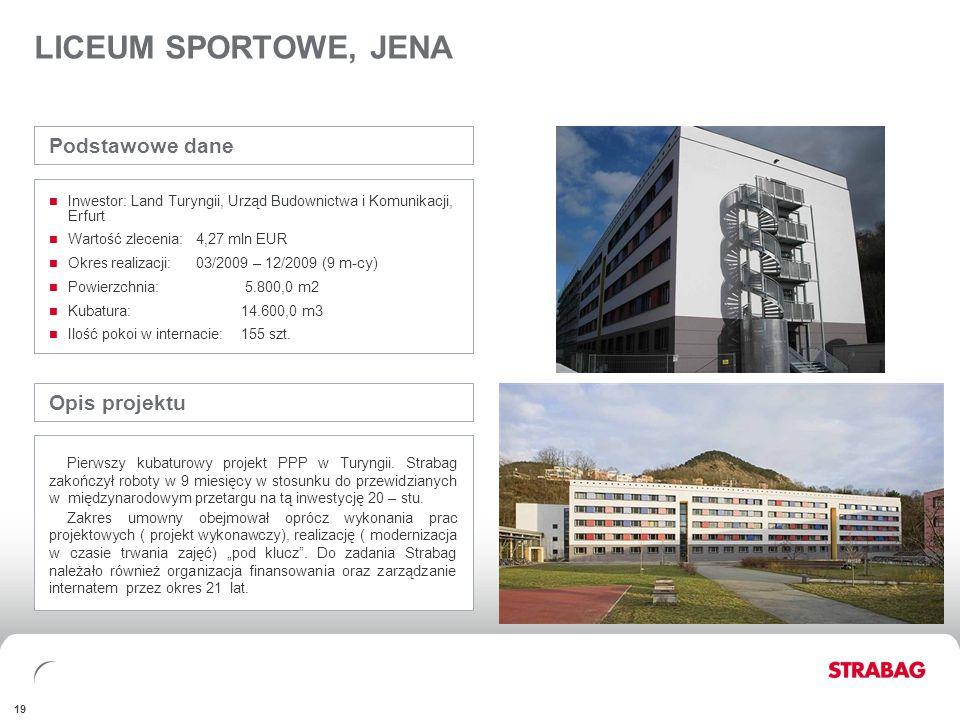 LICEUM SPORTOWE, JENA Podstawowe dane Opis projektu