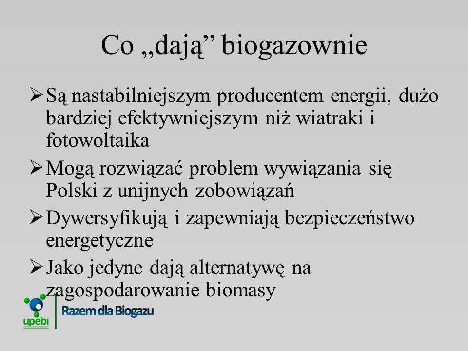 """Co """"dają biogazownie Są nastabilniejszym producentem energii, dużo bardziej efektywniejszym niż wiatraki i fotowoltaika."""
