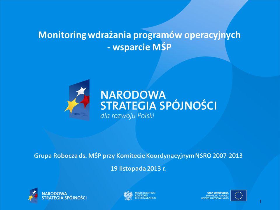 Monitoring wdrażania programów operacyjnych - wsparcie MŚP