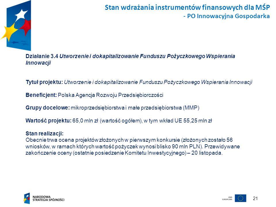 Stan wdrażania instrumentów finansowych dla MŚP - PO Innowacyjna Gospodarka