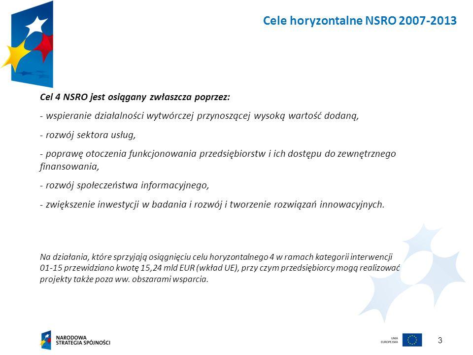 Cele horyzontalne NSRO 2007-2013