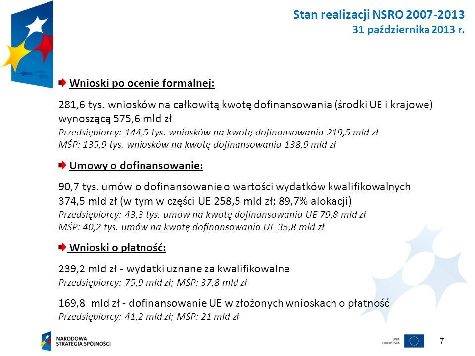 Stan realizacji NSRO 2007-2013 31 października 2013 r.