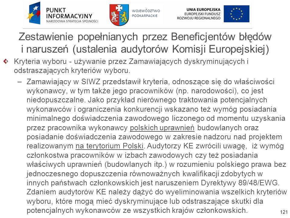 Zestawienie popełnianych przez Beneficjentów błędów i naruszeń (ustalenia audytorów Komisji Europejskiej)