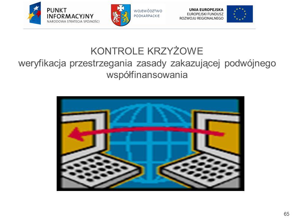 KONTROLE KRZYŻOWE weryfikacja przestrzegania zasady zakazującej podwójnego współfinansowania