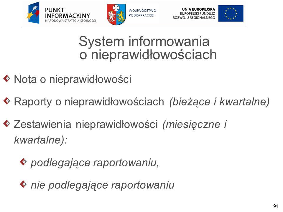System informowania o nieprawidłowościach