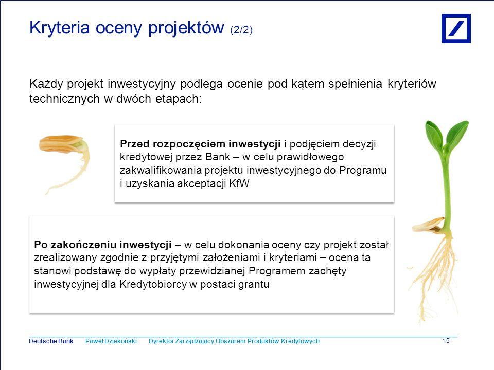 Kryteria oceny projektów (2/2)