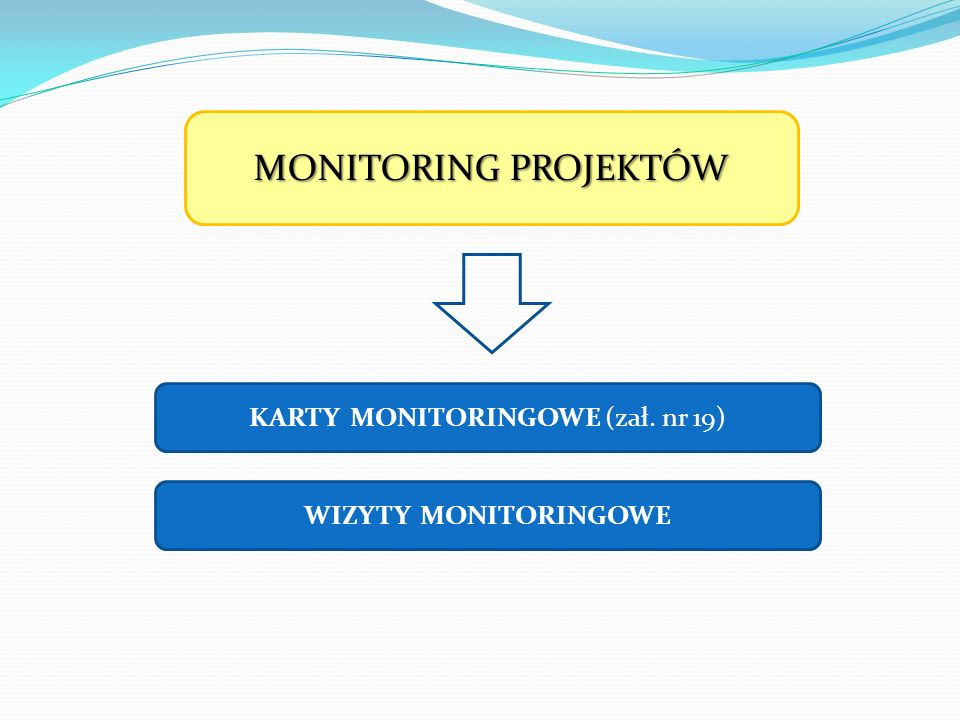 KARTY MONITORINGOWE (zał. nr 19)
