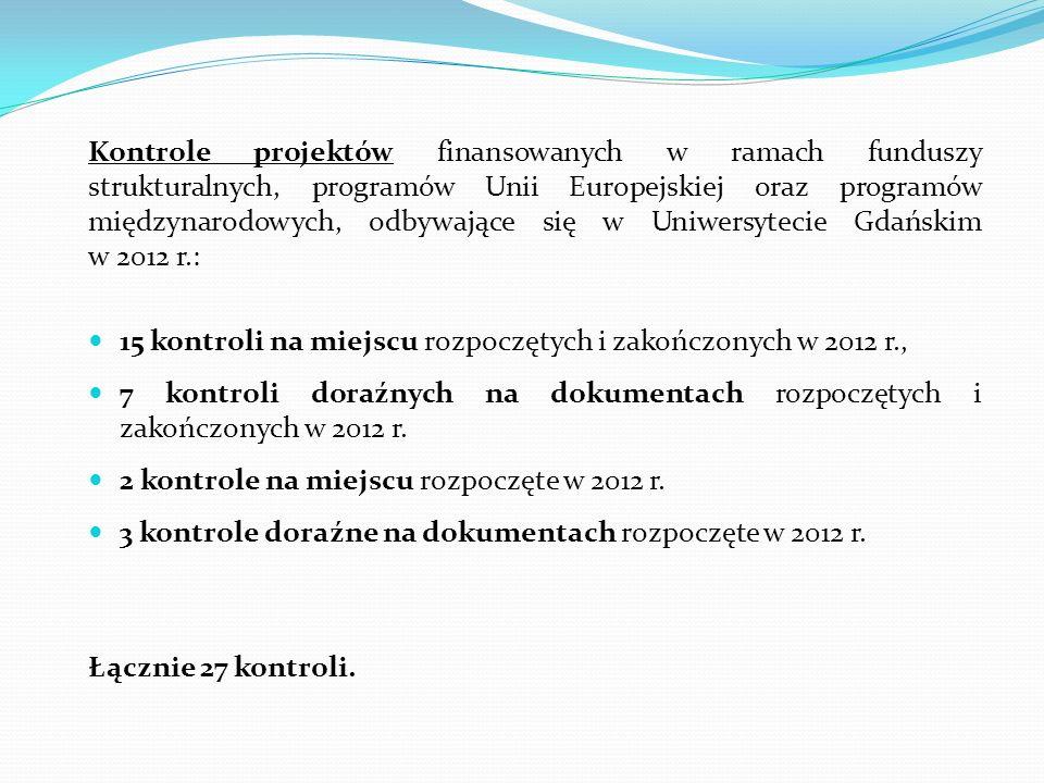 Kontrole projektów finansowanych w ramach funduszy strukturalnych, programów Unii Europejskiej oraz programów międzynarodowych, odbywające się w Uniwersytecie Gdańskim w 2012 r.: