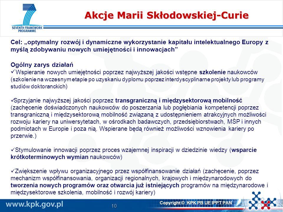 Akcje Marii Skłodowskiej-Curie