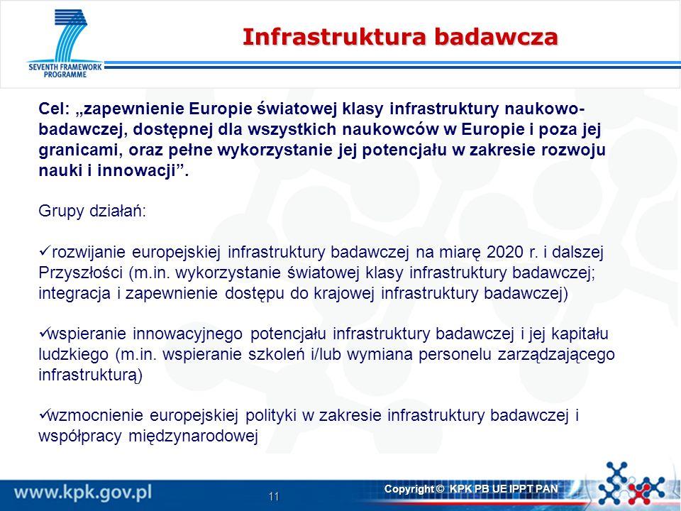 Infrastruktura badawcza