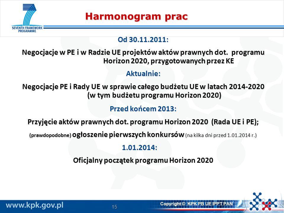 Harmonogram prac Od 30.11.2011: Negocjacje w PE i w Radzie UE projektów aktów prawnych dot. programu Horizon 2020, przygotowanych przez KE.