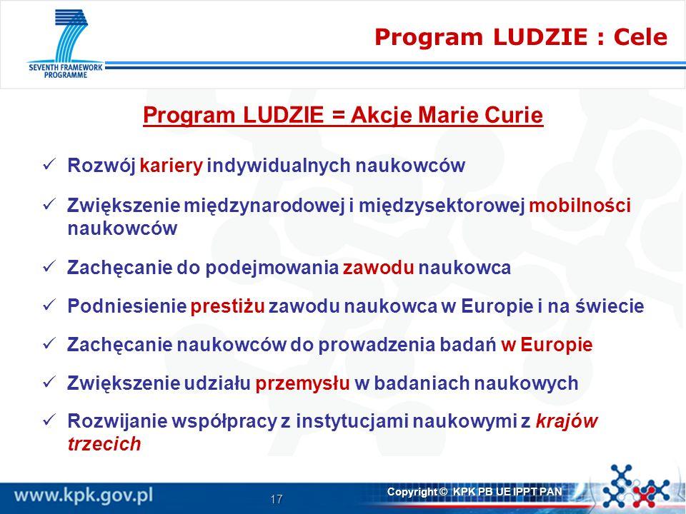 Program LUDZIE = Akcje Marie Curie