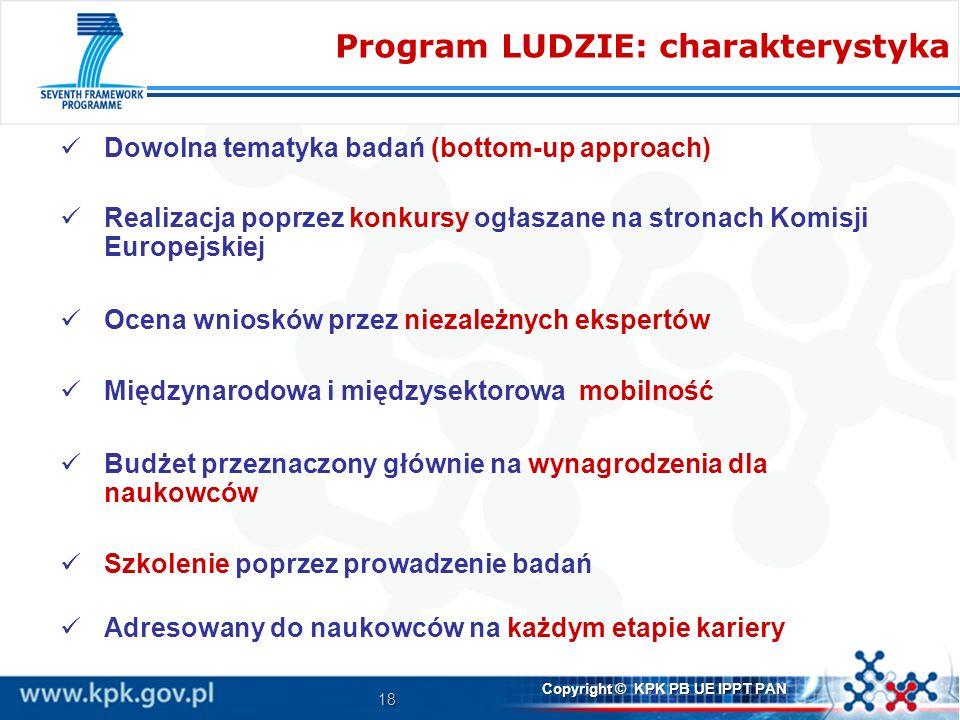 Program LUDZIE: charakterystyka