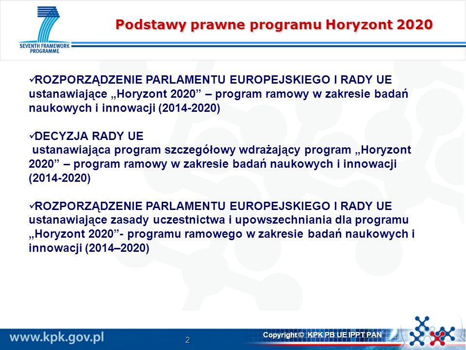 Podstawy prawne programu Horyzont 2020
