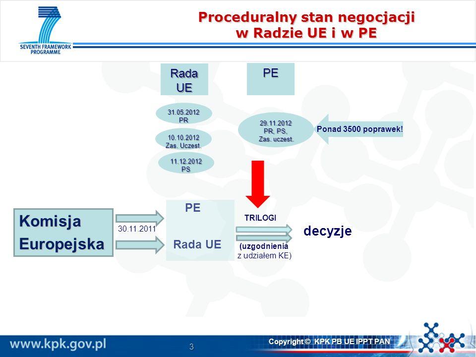 Proceduralny stan negocjacji w Radzie UE i w PE